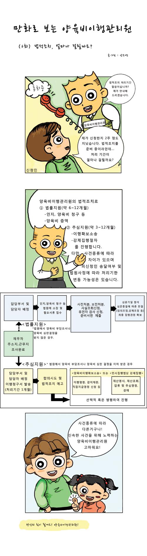 [ 행사 ] 만화로 보는 양육비이행관리원 [6화] 법적조치, 얼마나 걸릴까요?