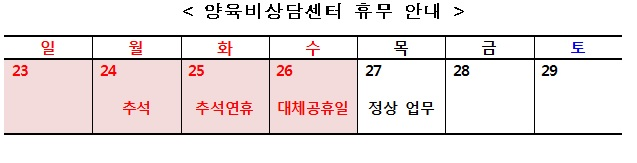 양육비상담센터 휴무 안내 - 23일(일)~26일(수), 27일(목)부터 정상 업무