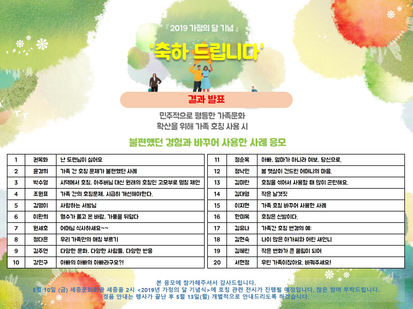 2019년 가정의달 기념 <가족호칭사례 이벤트> 결과발표