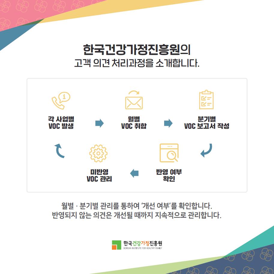 고객만족 카드뉴스4